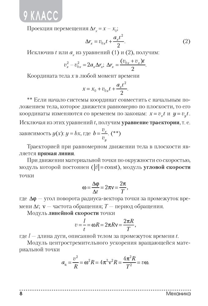 online General Theory of
