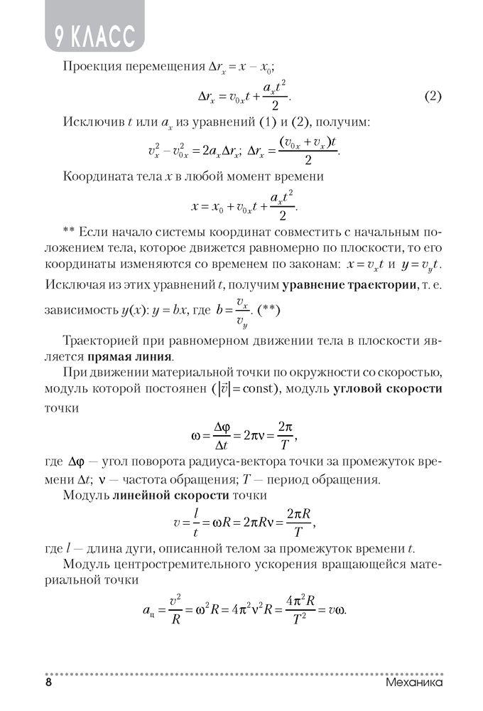 Формулы физика 9-11 классы