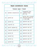 Тетрадь-словарик для записи английских слов — фото, картинка — 1
