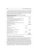 Анализ ценных бумаг — фото, картинка — 12