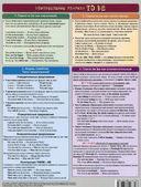 Справочные материалы: Английский язык. Шпаргалка 1 для детей и их родителей. Английский язык — фото, картинка — 1